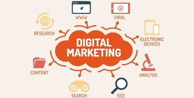 Digital Marketing: The Marketing of Tomorrow