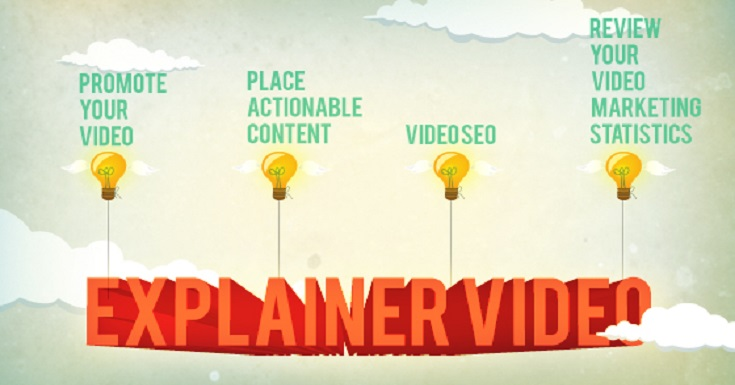 Requirements for Explainer Video Production Explained