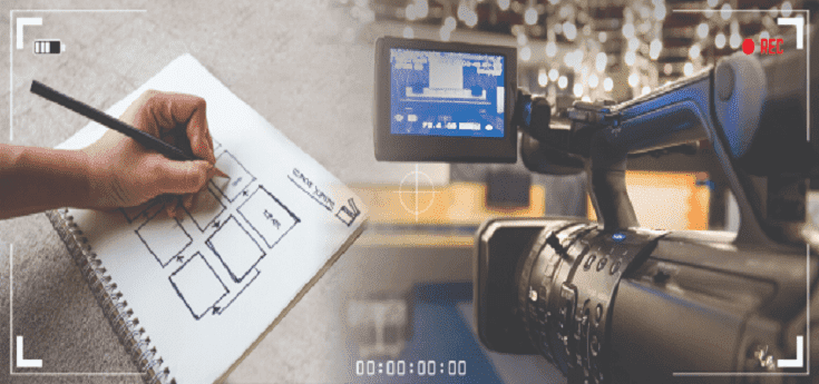 Best Practices To Read A Video Script For Corporate Video