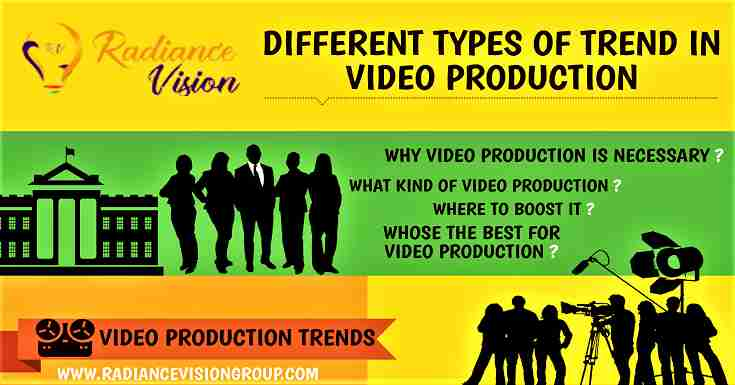 Different Types of Trends in Corporate Video Production