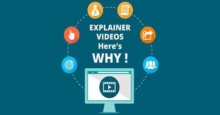 Explainer Video Production Explained