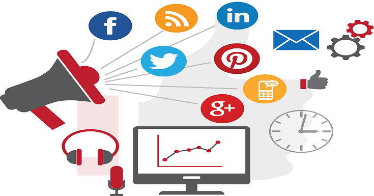Social media analytical tools for SMM
