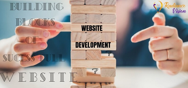 The Building Blocks For A Successful Website