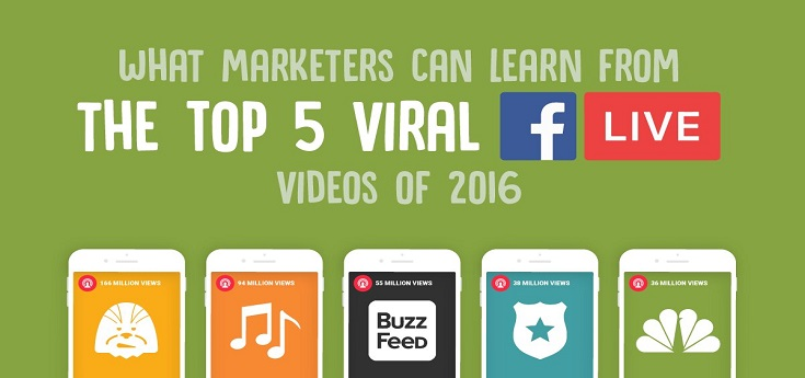 TOP VIRAL VIDEOS OF ALL TIMES AND WHAT DO WE LEARN FROM THEM